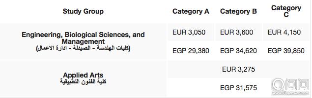 开罗德国大学的学费